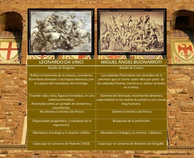 batalla-anguiari-batalla-casina-salon-de-los-quinientos-palazzo-vecchio