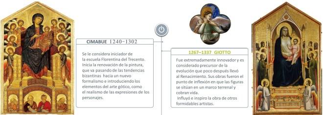 pintores-del-renacimiento-italia-cimabue-giotto-massacio-botticelli