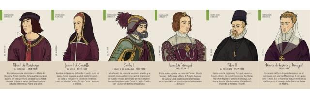 juego de cartas familias reales españa